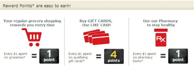 Safeway Points are easy to earn!
