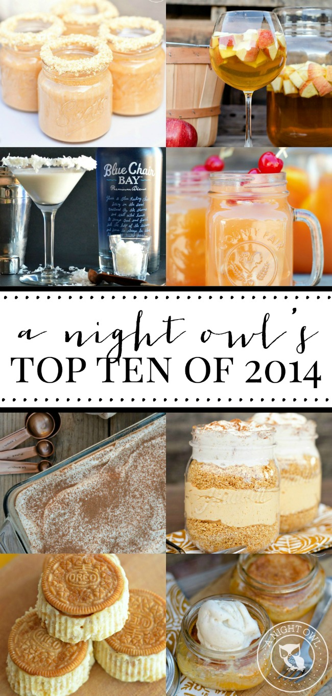 A Night Owl Top Ten Posts of 2014